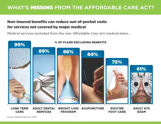 What's Missing from the Affordable Care Act?